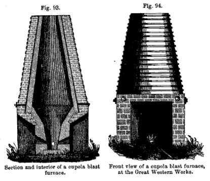 how to build a simple cupola